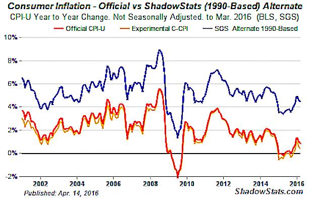 ShadowInflation