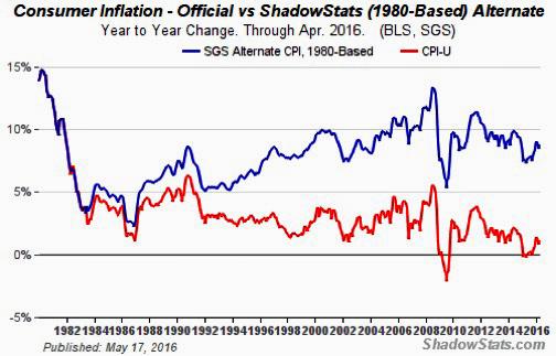 ConsumerInflation2